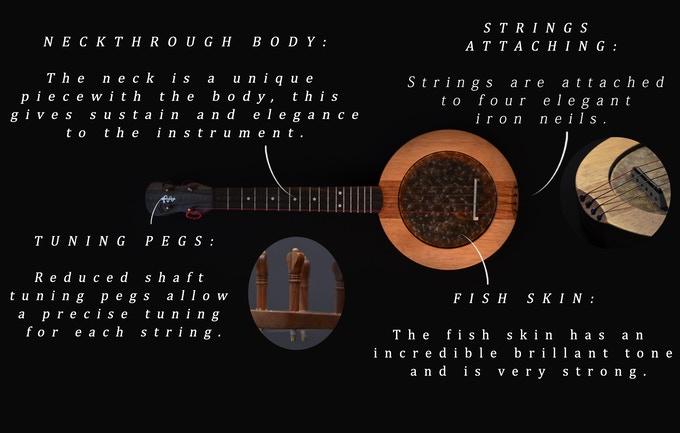 banjoukulele-infos